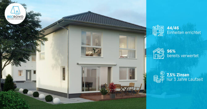 Actimmo Immobilien Investment Recrowd