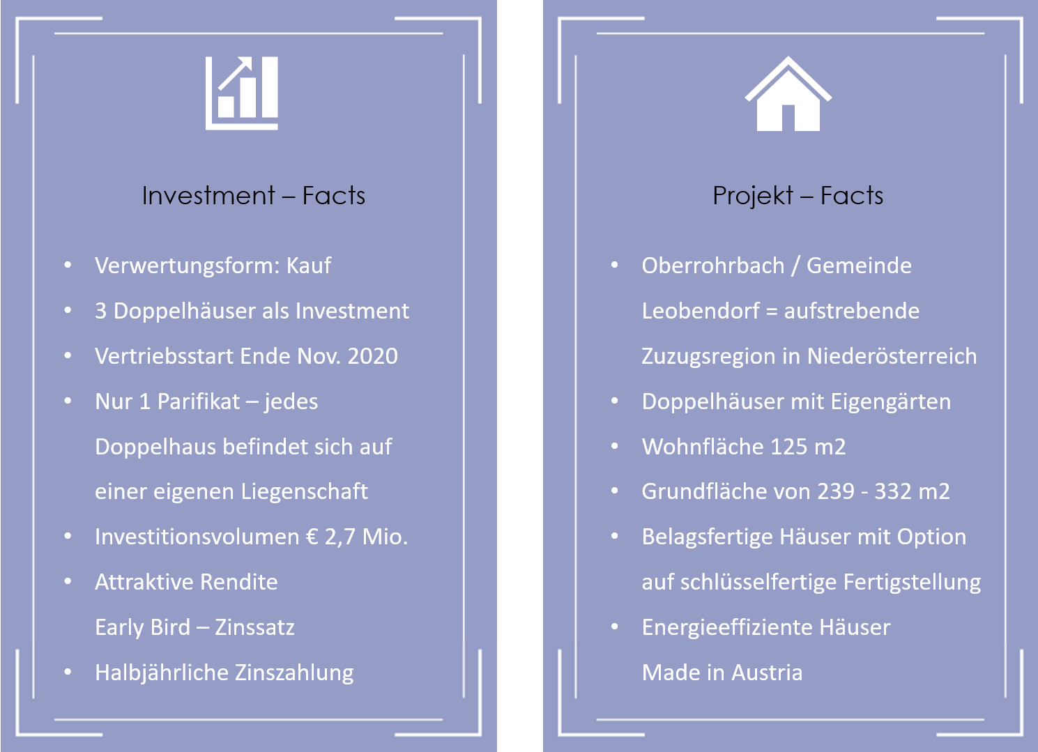 Hyggebau Facts - RECrowd